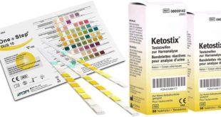 Ketosticks, Ketostix.